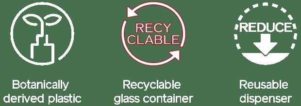 พลาสติกจากพืชที่เป็นมิตรกับธรรมชาติ, ขวดแก้วที่สามารถนำกลับมาแปรรูปใช้ใหม่ได้, หัวปั๊มที่นำกลับมาใช้ได้อีก
